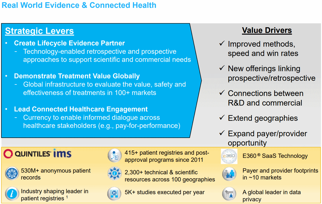 IQVIA-Real-World-Evidence-and-Connected-Health