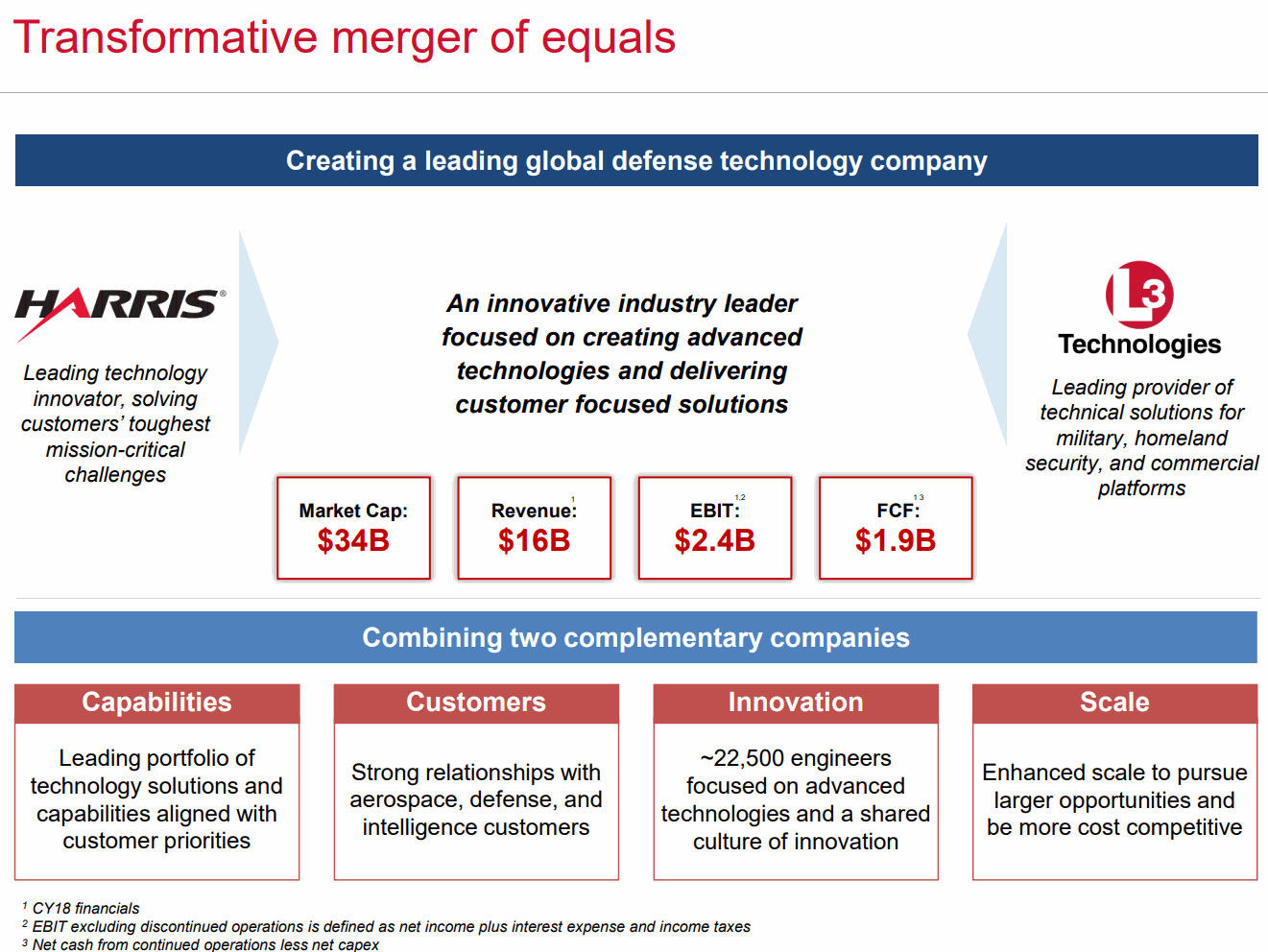 L3-technologies-and-Harris-merger-of-equals