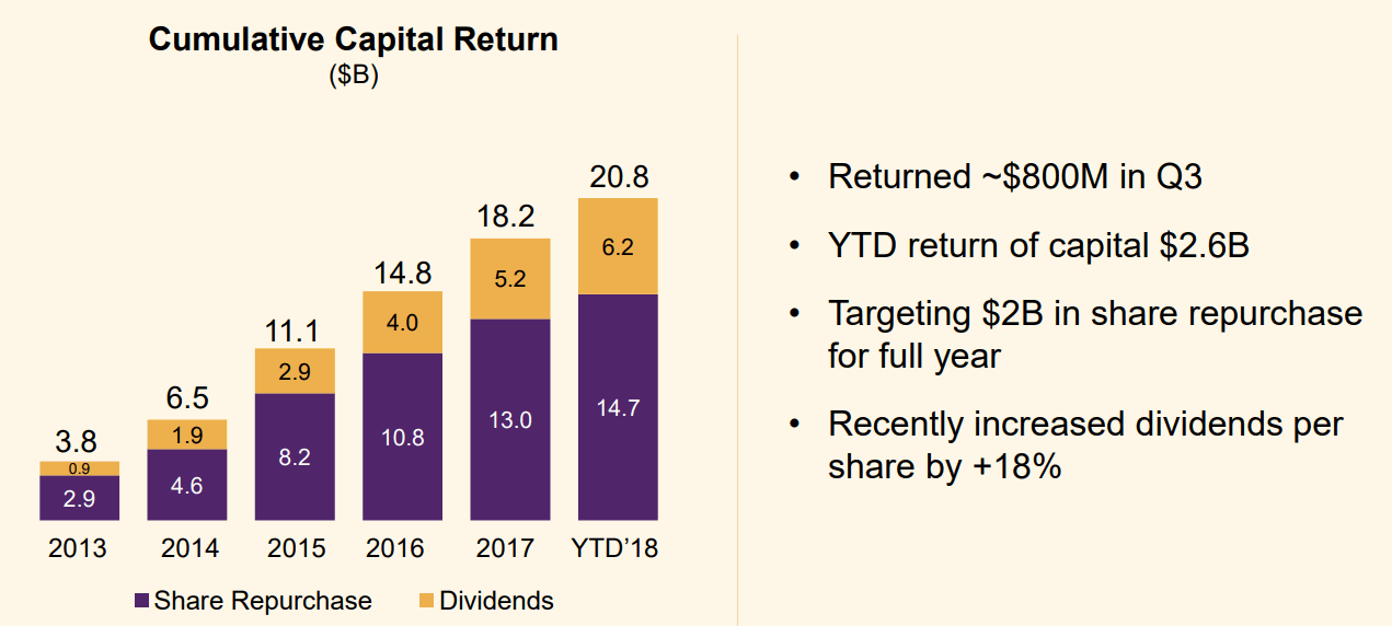Mondelez-Dividends-and-Share-Repurchase