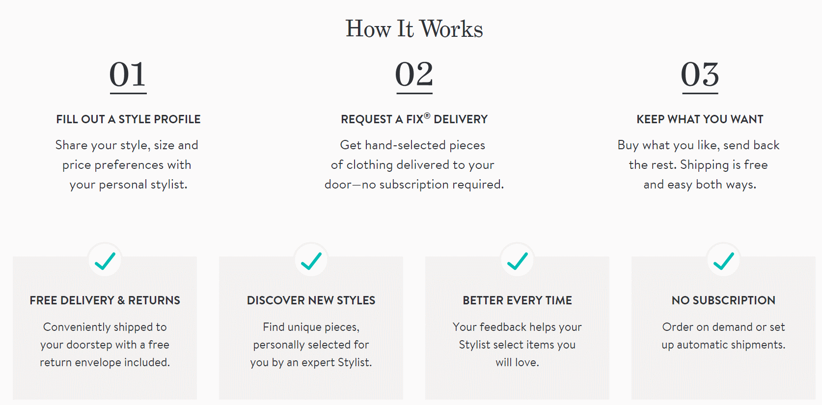 Stitch-Fix_How-It-Works