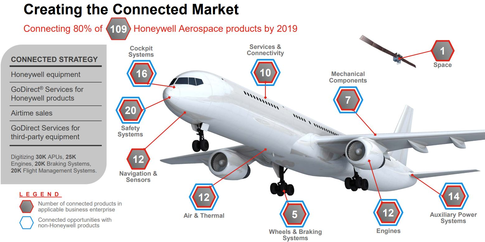 The-Connected-Aircraft