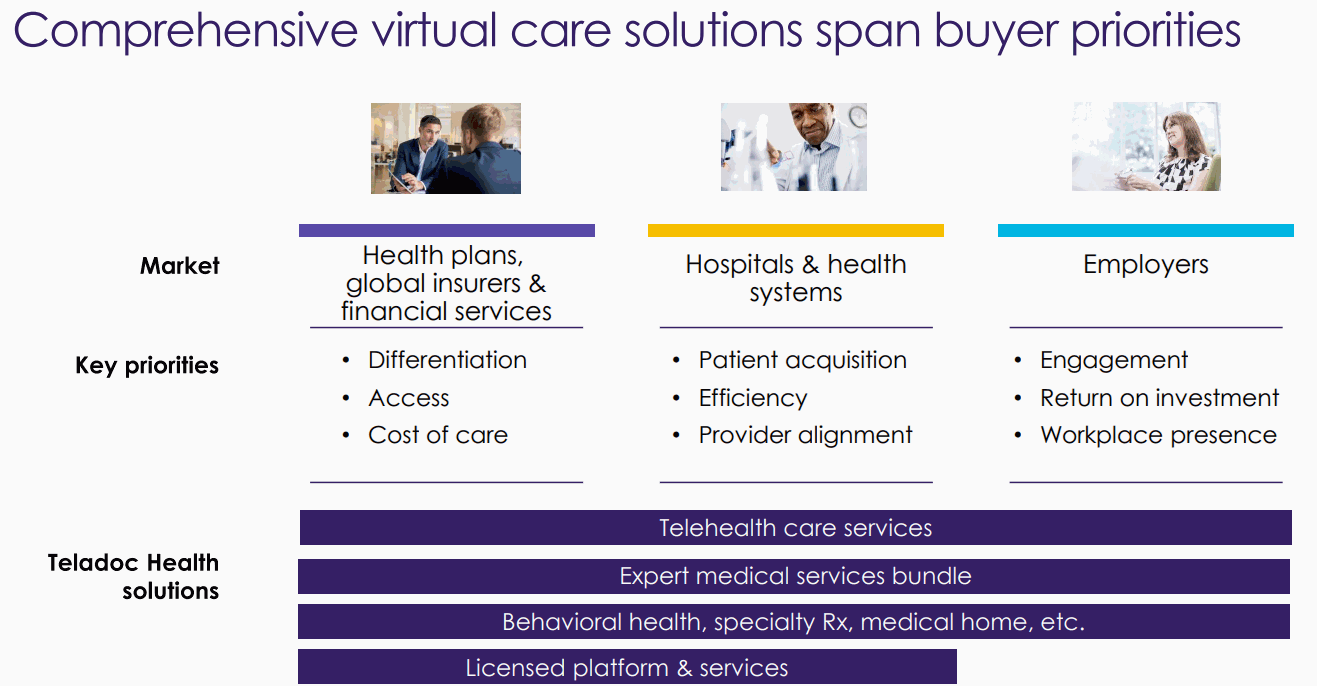 Teladoc-Health-Virtual-Care-Solutions