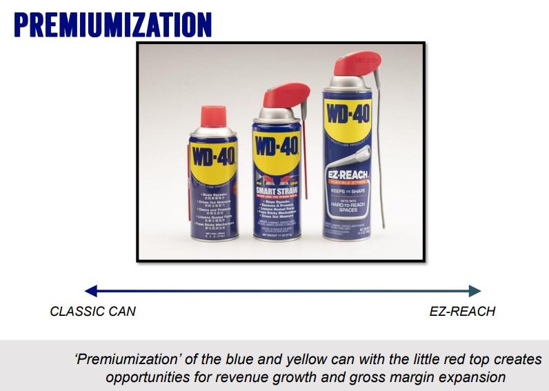 WD-40_Premiumization